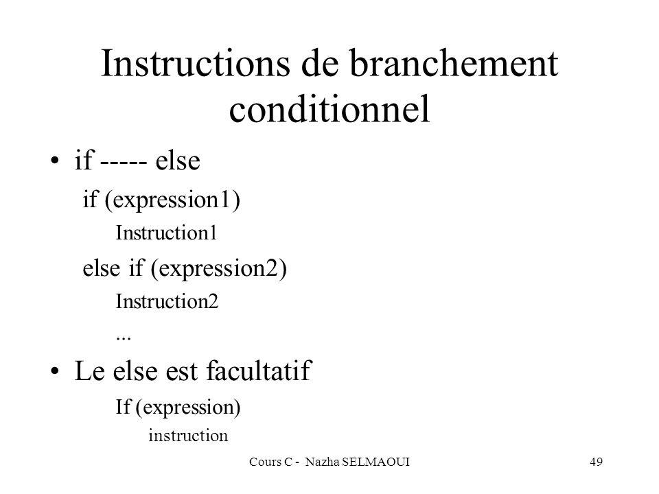 Instructions de branchement conditionnel