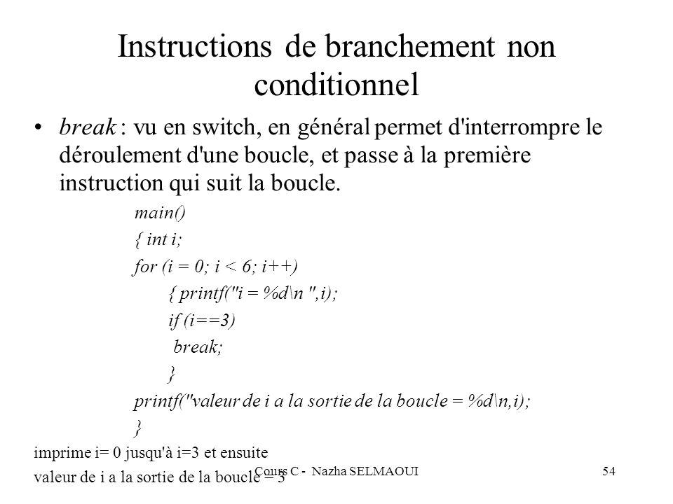 Instructions de branchement non conditionnel