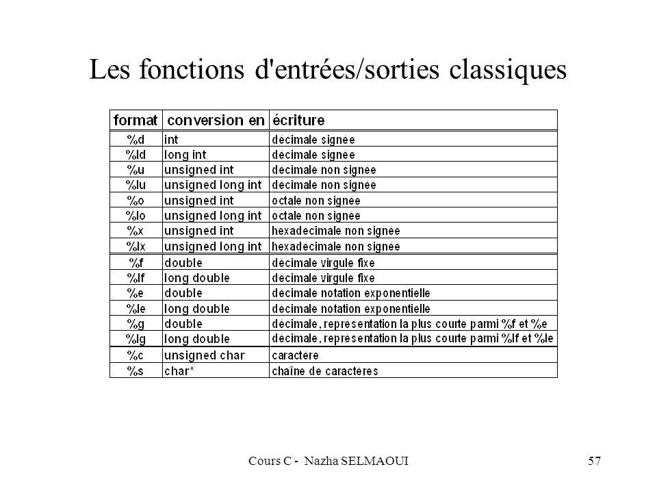 Les fonctions d entrées/sorties classiques