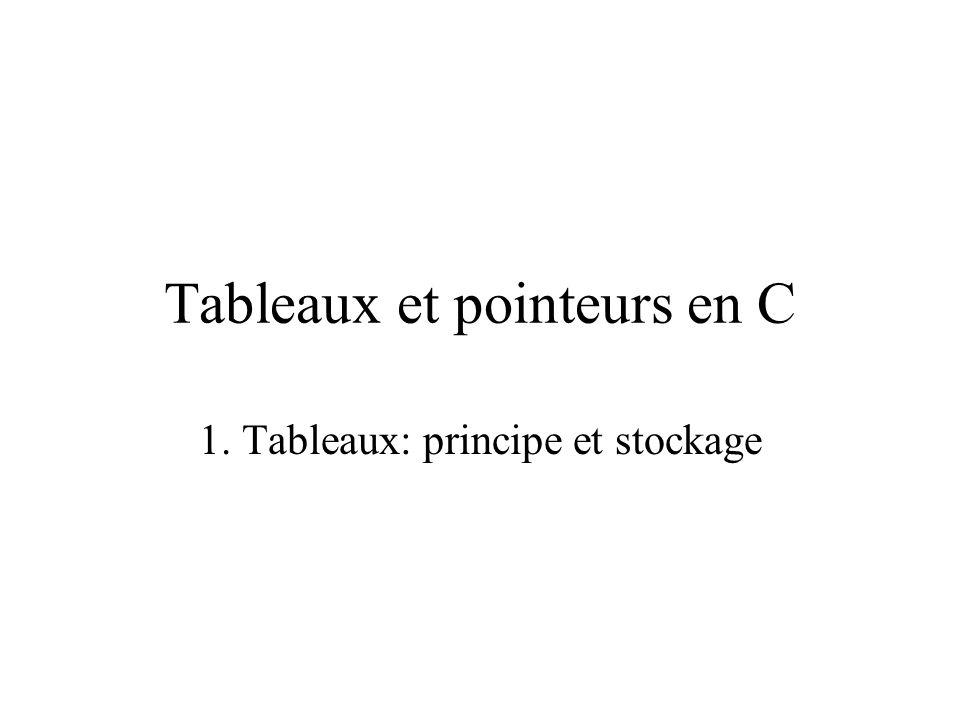 Tableaux et pointeurs en C