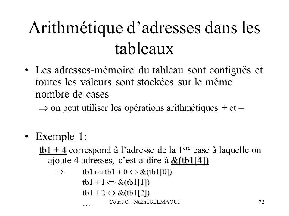 Arithmétique d'adresses dans les tableaux