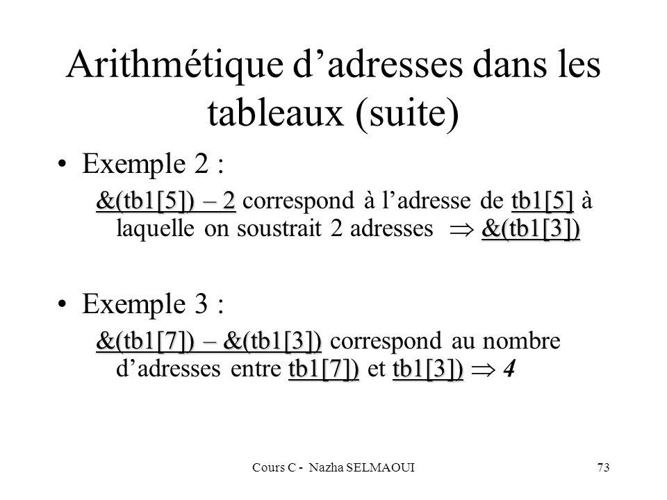 Arithmétique d'adresses dans les tableaux (suite)