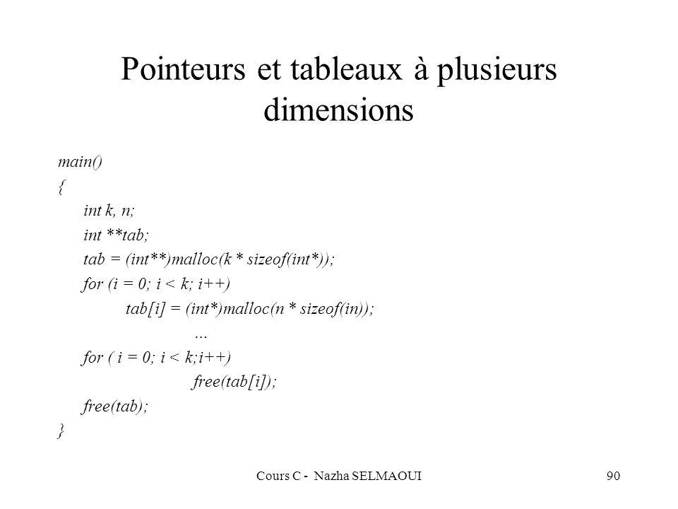 Pointeurs et tableaux à plusieurs dimensions