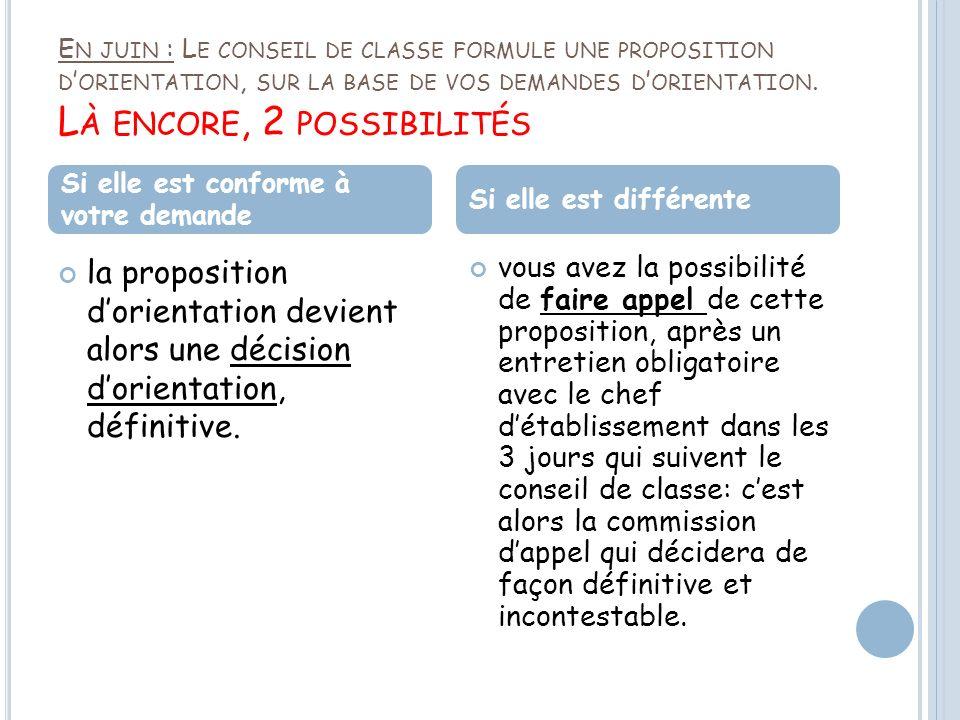 En juin : Le conseil de classe formule une proposition d'orientation, sur la base de vos demandes d'orientation. Là encore, 2 possibilités