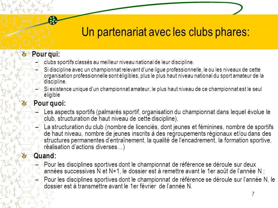 Un partenariat avec les clubs phares: