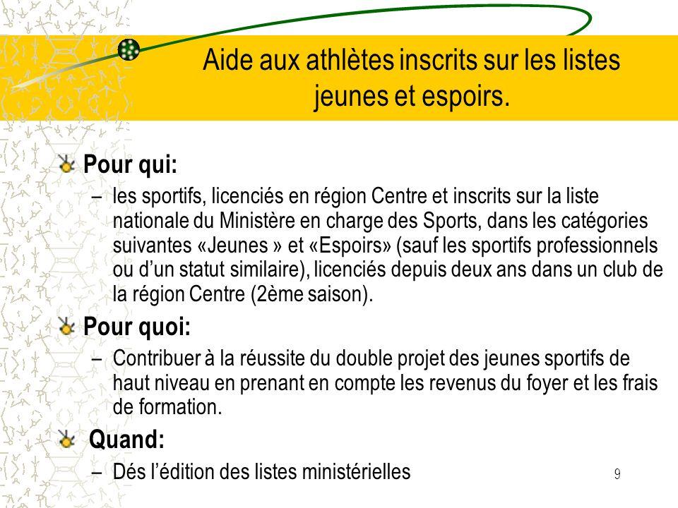 Aide aux athlètes inscrits sur les listes jeunes et espoirs.