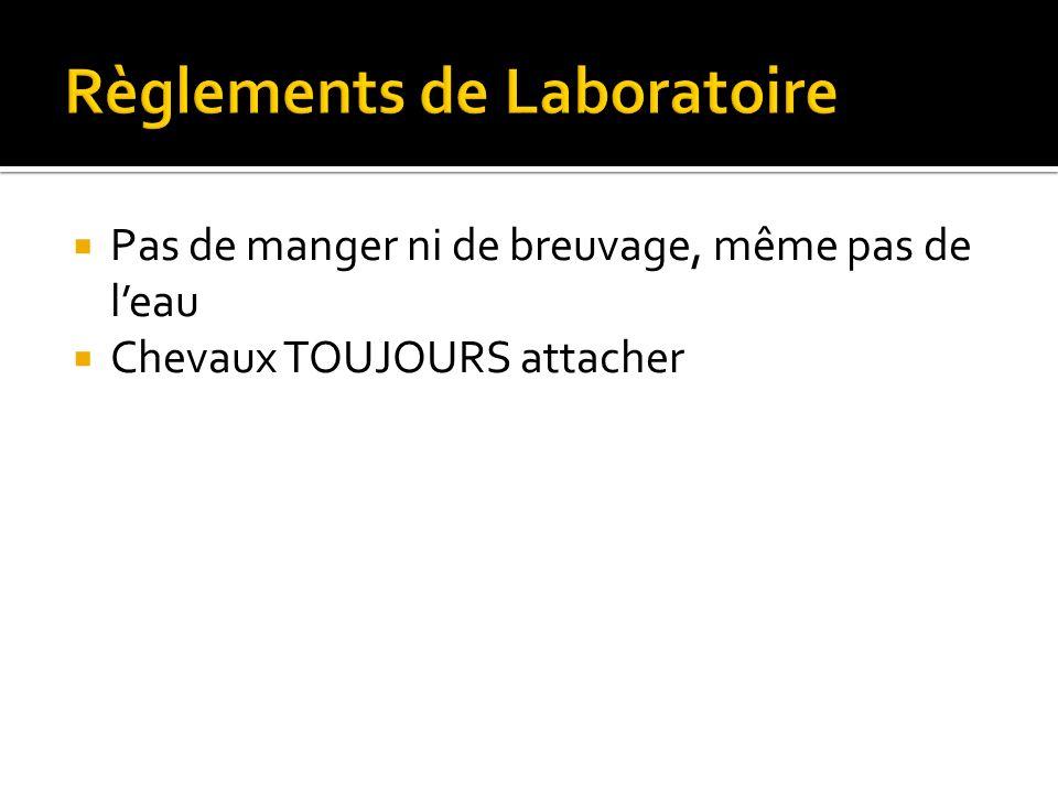 Règlements de Laboratoire