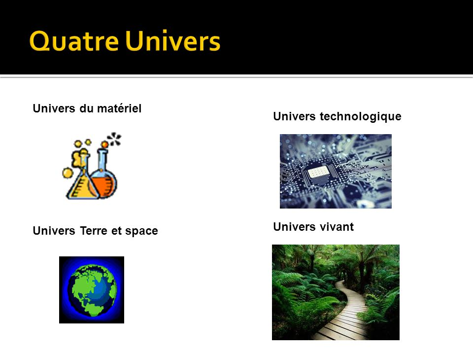 Quatre Univers Univers du matériel Univers technologique