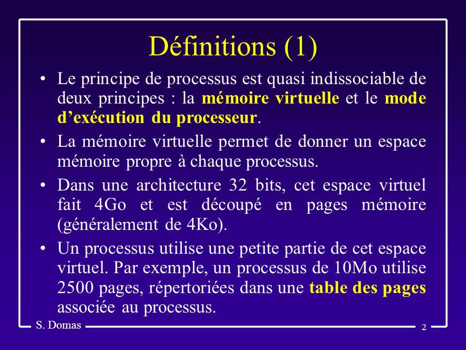 Définitions (1) S. Domas.