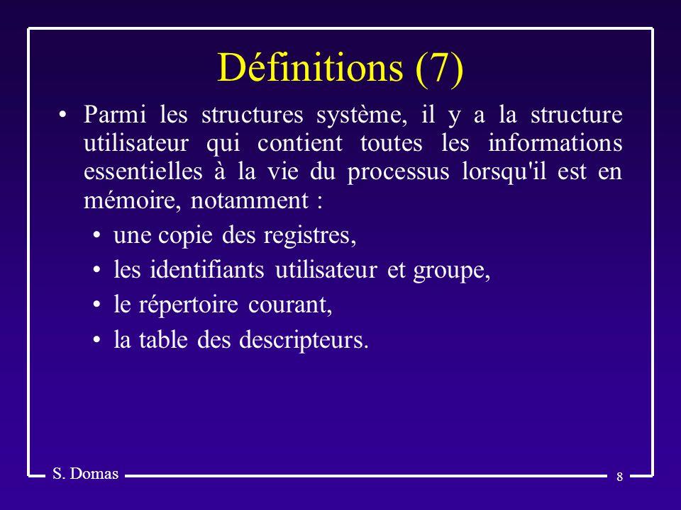Définitions (7) S. Domas.