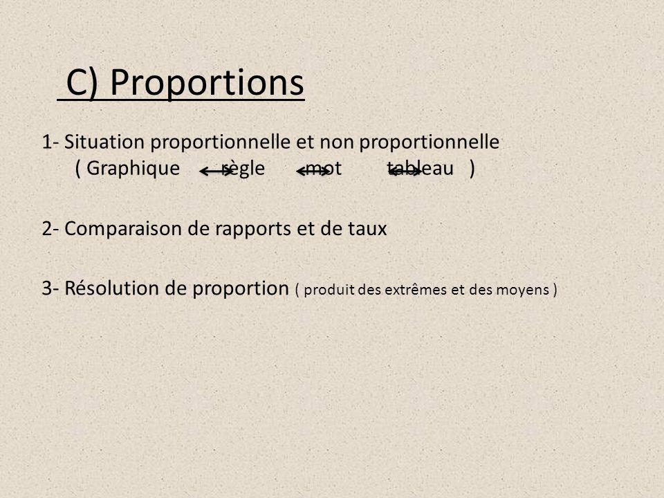 C) Proportions 1- Situation proportionnelle et non proportionnelle