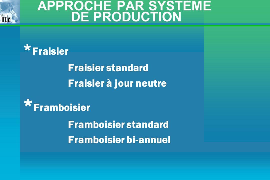 APPROCHE PAR SYSTÈME DE PRODUCTION