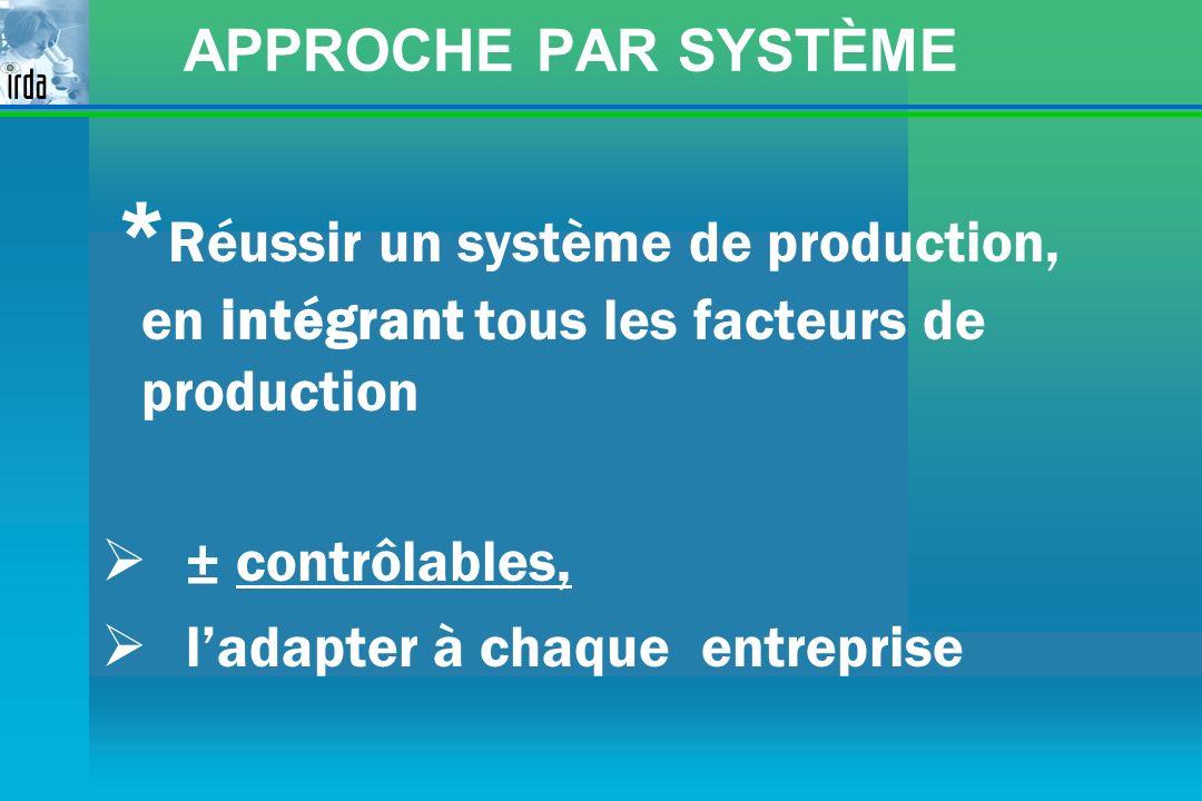 APPROCHE PAR SYSTÈME *Réussir un système de production, en intégrant tous les facteurs de production.