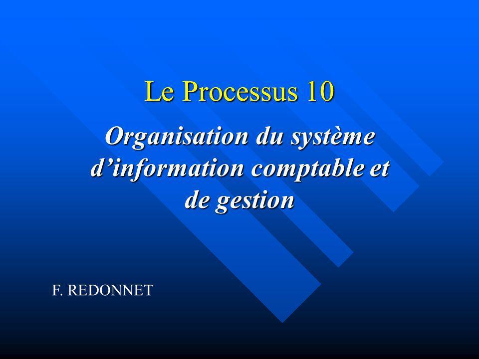 Organisation du système d'information comptable et de gestion