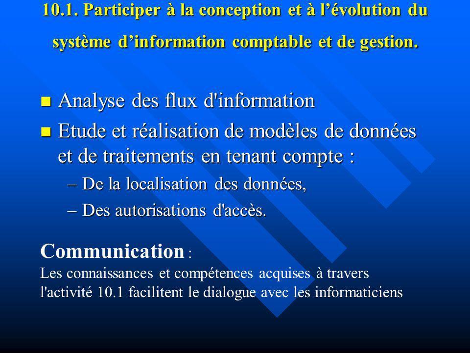 Analyse des flux d information
