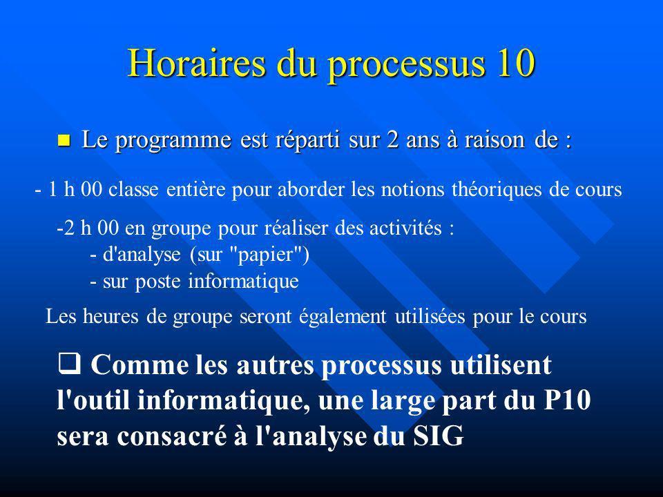 Horaires du processus 10 Le programme est réparti sur 2 ans à raison de : - 1 h 00 classe entière pour aborder les notions théoriques de cours.
