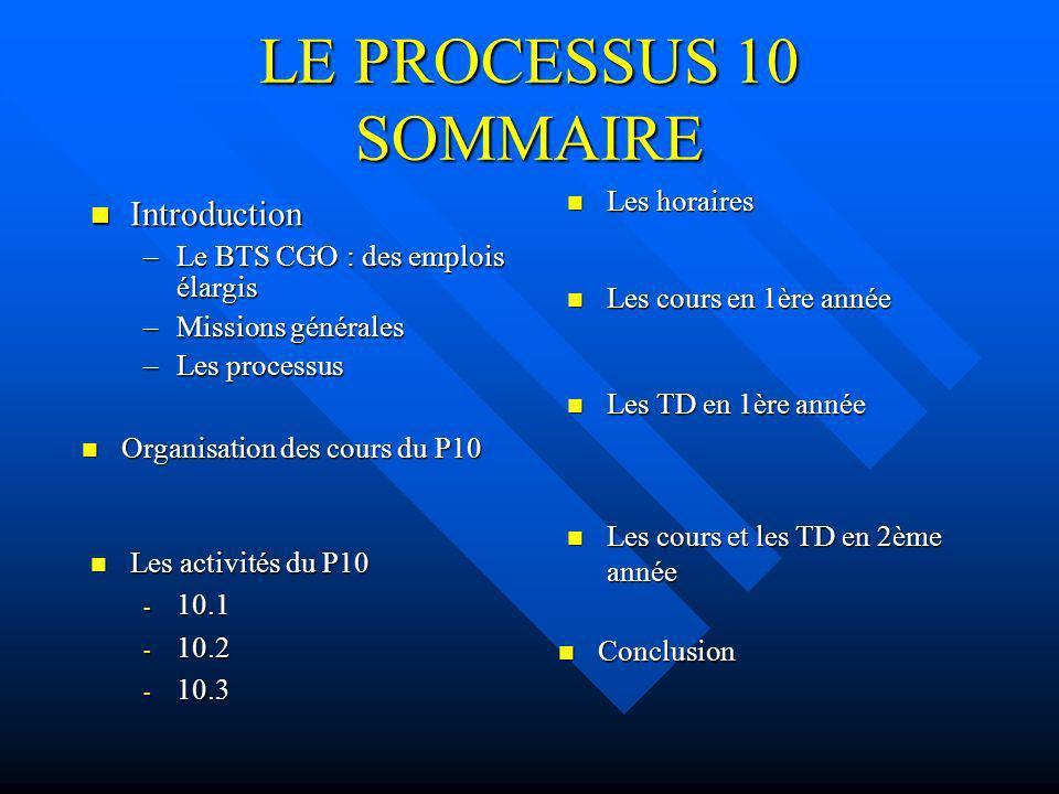 LE PROCESSUS 10 SOMMAIRE Introduction Les horaires