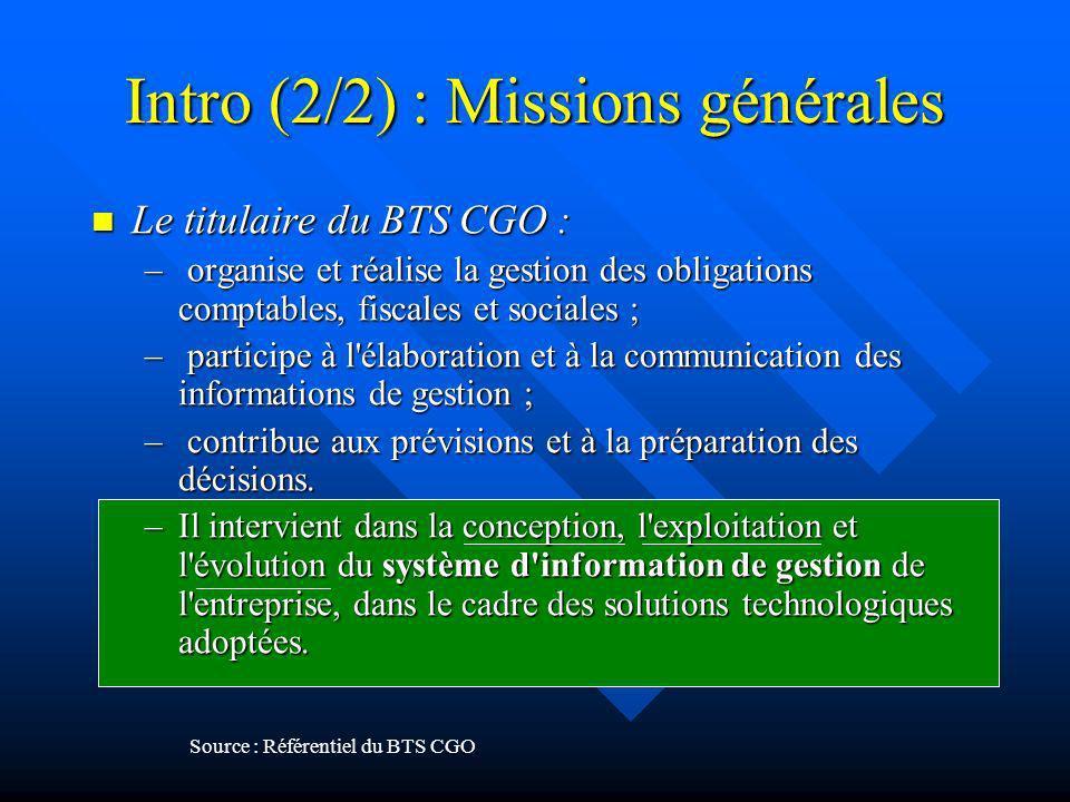 Intro (2/2) : Missions générales