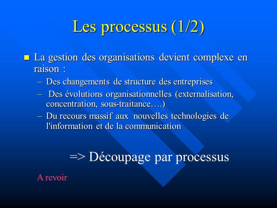 Les processus (1/2) => Découpage par processus