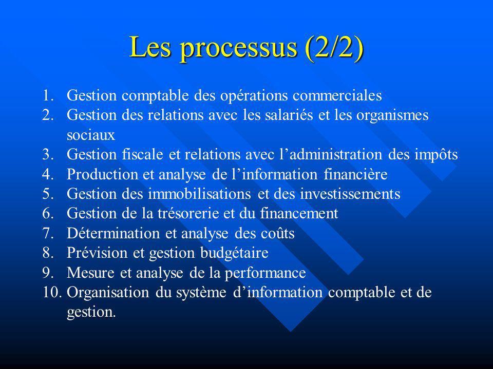 Les processus (2/2) Gestion comptable des opérations commerciales