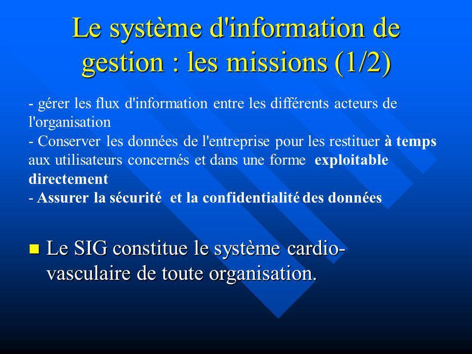 Le système d information de gestion : les missions (1/2)