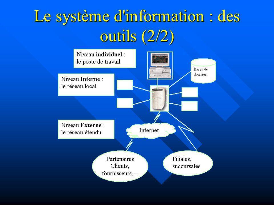 Le système d information : des outils (2/2)