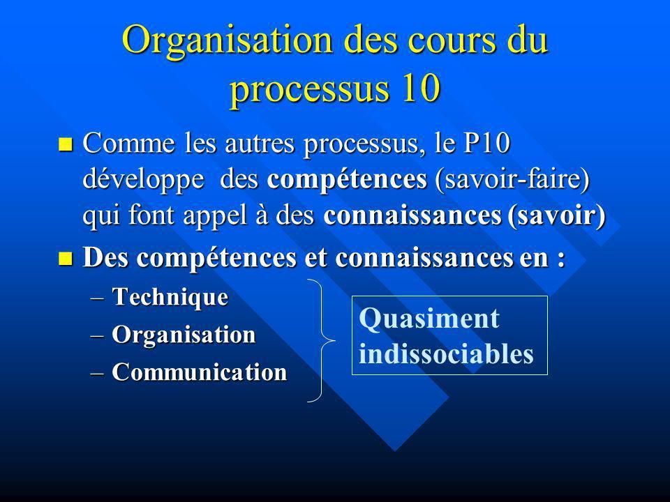 Organisation des cours du processus 10