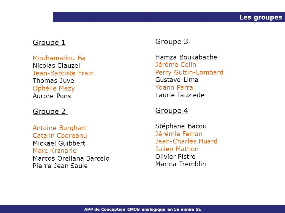 Groupe 1 Groupe 3 Groupe 2 Groupe 4 Les groupes Mouhamadou Ba