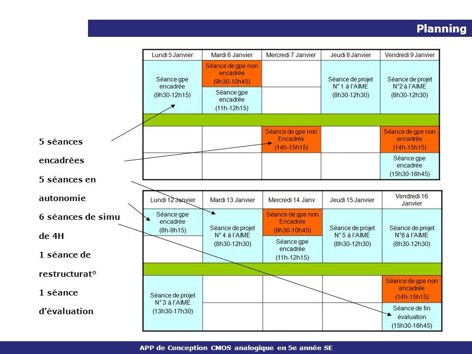 Planning 5 séances encadrées 5 séances en autonomie
