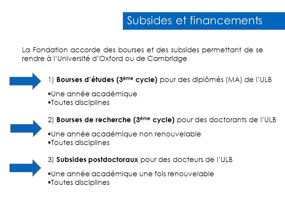 Subsides et financements