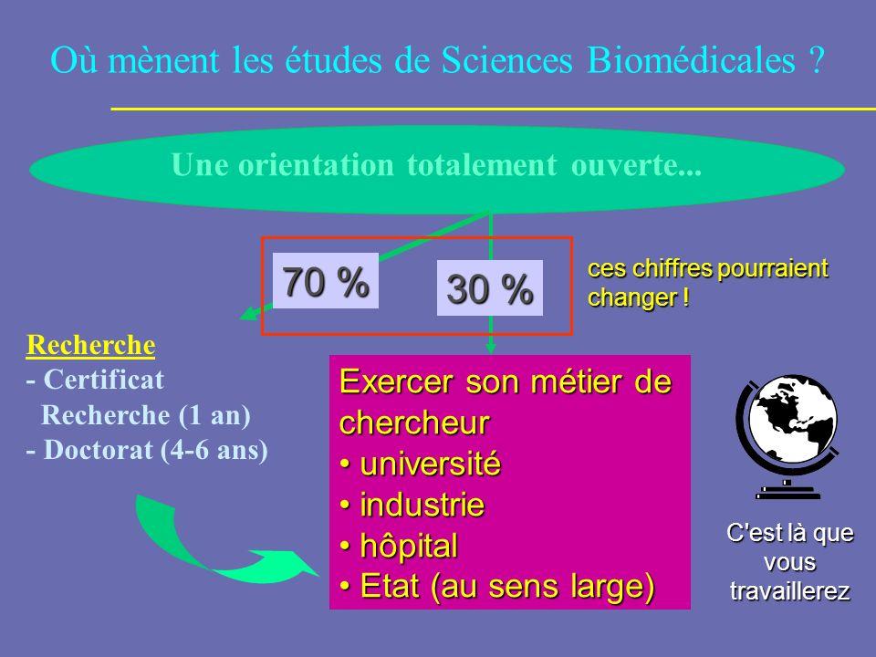 Où mènent les études de Sciences Biomédicales