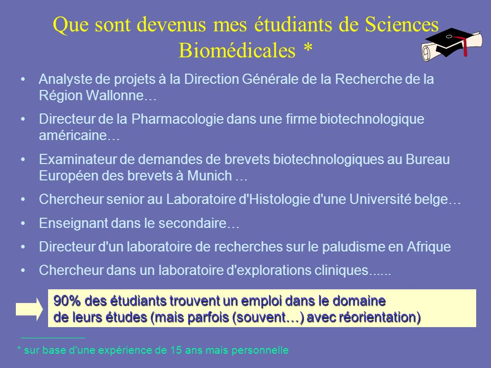 Que sont devenus mes étudiants de Sciences Biomédicales *