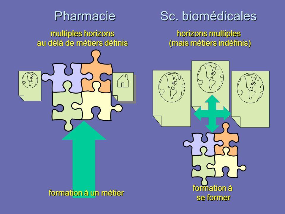 Pharmacie Sc. biomédicales multiples horizons