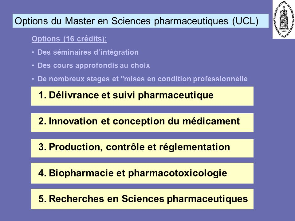 Options du Master en Sciences pharmaceutiques (UCL)