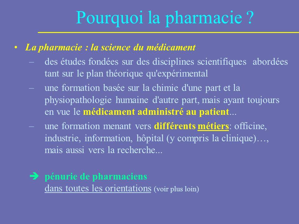 Pourquoi la pharmacie La pharmacie : la science du médicament