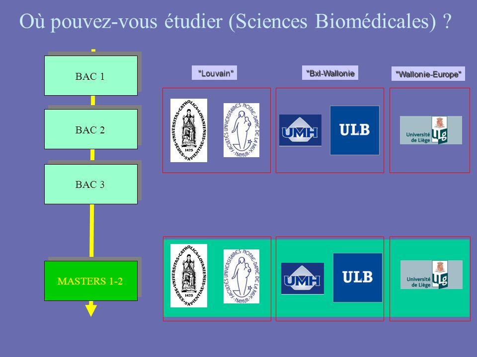 Où pouvez-vous étudier (Sciences Biomédicales)