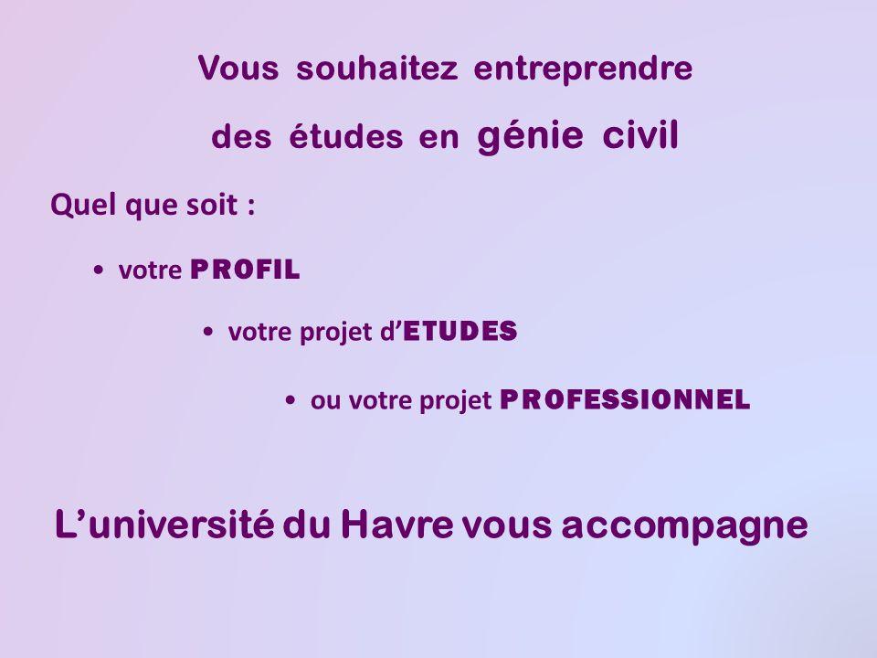 L'université du Havre vous accompagne