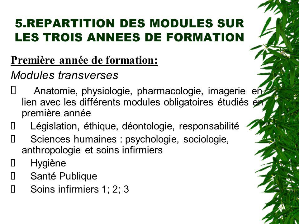5.REPARTITION DES MODULES SUR LES TROIS ANNEES DE FORMATION