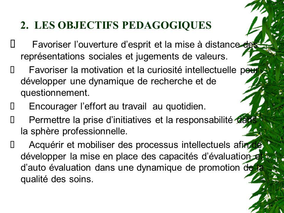 2. LES OBJECTIFS PEDAGOGIQUES