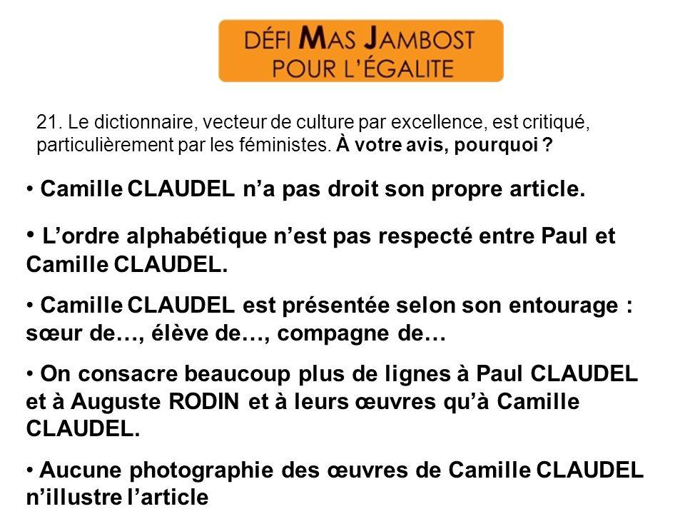 L'ordre alphabétique n'est pas respecté entre Paul et Camille CLAUDEL.