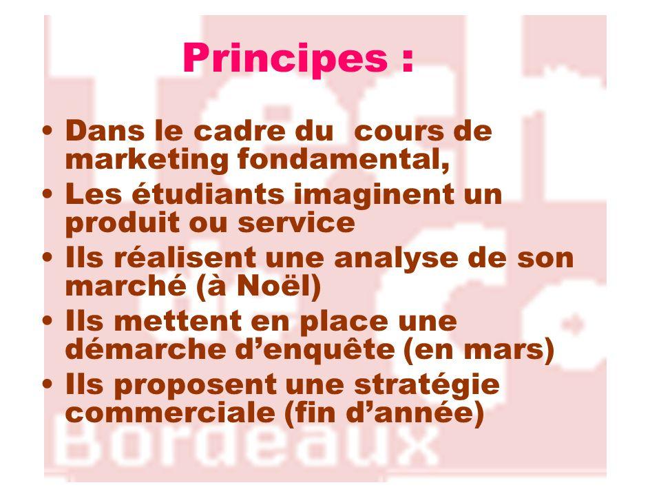 Principes : Dans le cadre du cours de marketing fondamental,