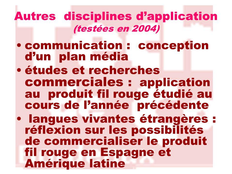 Autres disciplines d'application (testées en 2004)