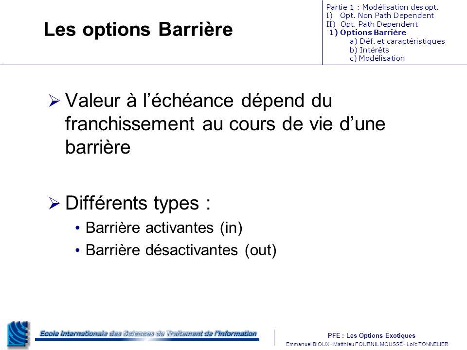 Les options Barrière Partie 1 : Modélisation des opt. I) Opt. Non Path Dependent. II) Opt. Path Dependent.