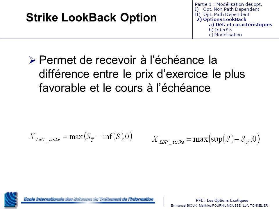 Strike LookBack Option