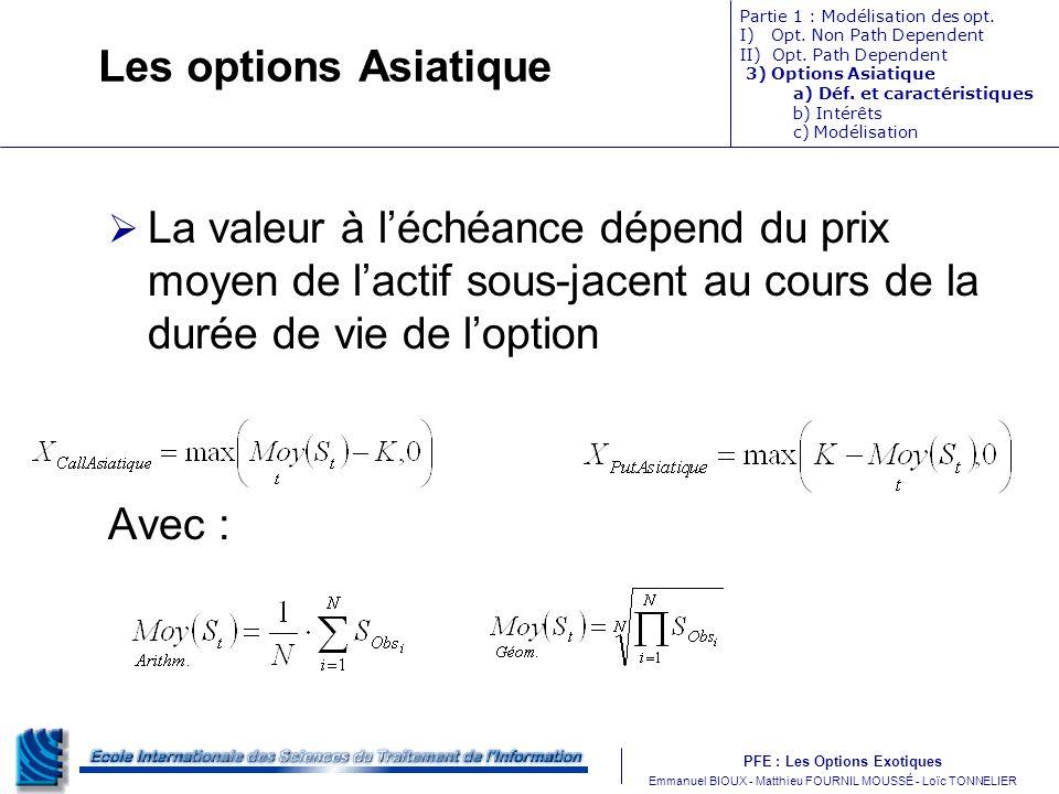 Les options Asiatique Partie 1 : Modélisation des opt. I) Opt. Non Path Dependent. II) Opt. Path Dependent.