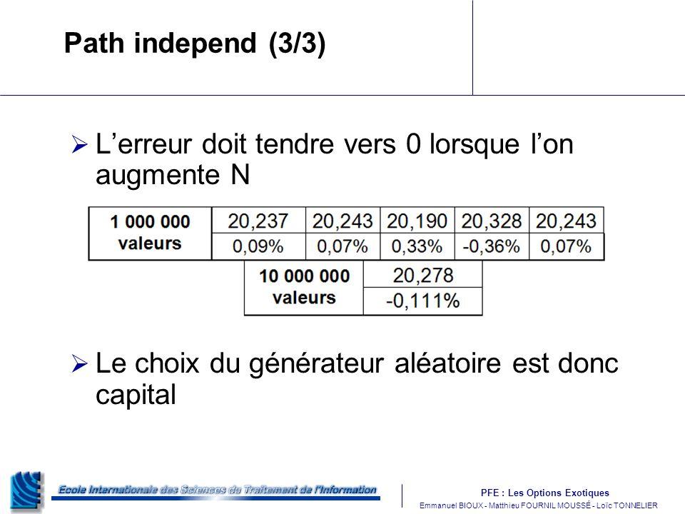 Path independ (3/3) L'erreur doit tendre vers 0 lorsque l'on augmente N.