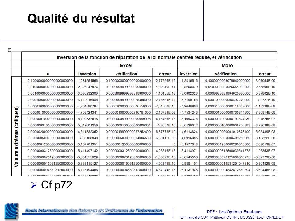 Qualité du résultat Cf p72