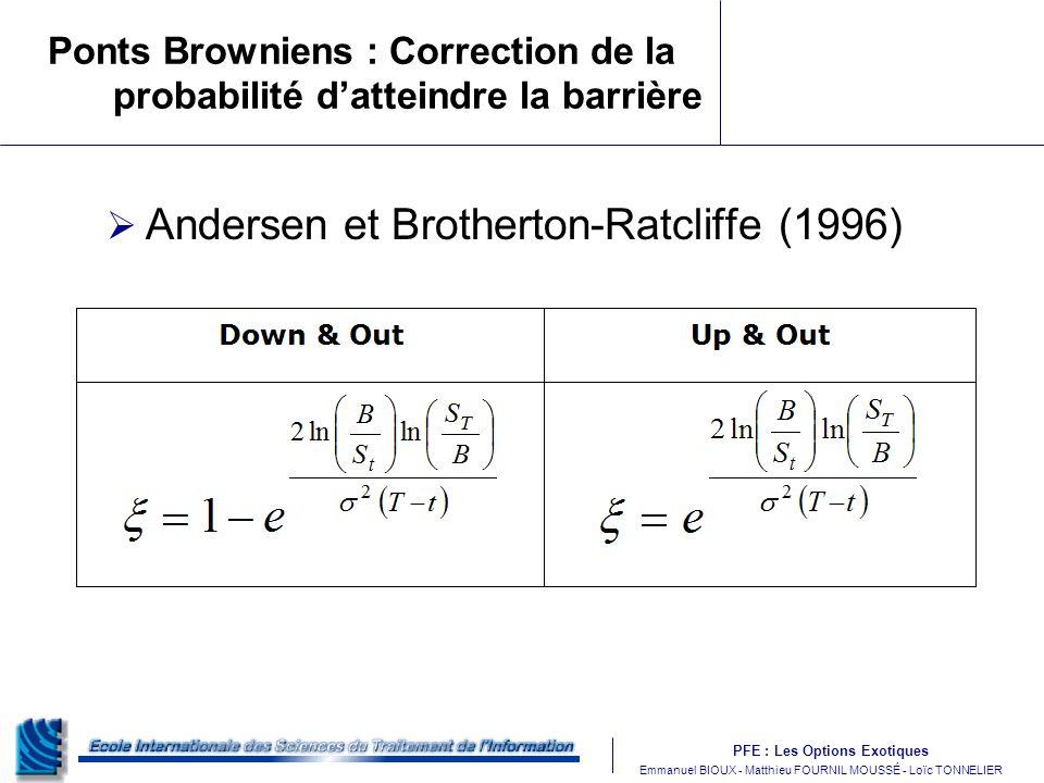 Ponts Browniens : Correction de la probabilité d'atteindre la barrière