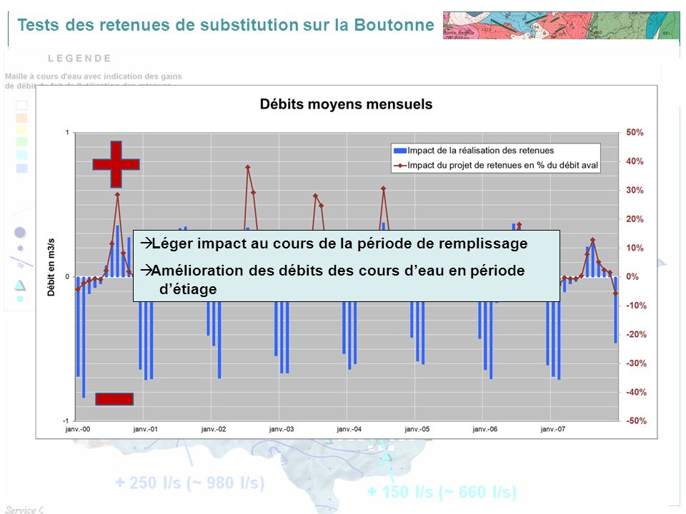 Tests des retenues de substitution sur la Boutonne