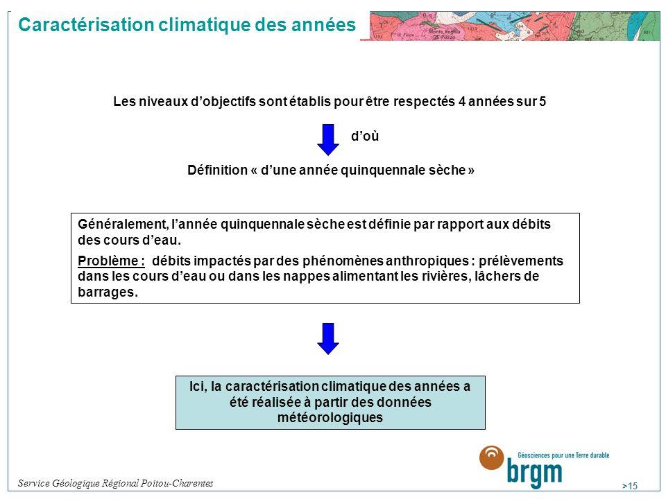 Caractérisation climatique des années